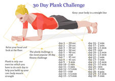 30 days plank challenge infographic Royalty Free Stock Image
