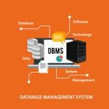 Dbms van de het systeemcomputer van het gegevensbestandbeheer de gegevenssymbool Stock Foto's