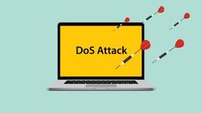 Ddos dos取消服务与被攻击的膝上型计算机的攻击 向量例证