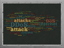 DDOS word cloud concept. On black wooden frame board Royalty Free Stock Photo