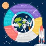 De aarde is Ons Huis Infographic vector illustratie