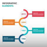 De abstracte elementen van Infographics cirkel van de bedrijfschronologiewegenkaart, vlakke het ontwerp vectorillustratie van het Royalty-vrije Stock Afbeelding