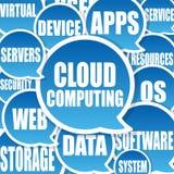 De achtergrond van de Gegevensverwerking van de wolk Stock Foto's