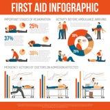 De Affiche van de Gidsinfographic van eerste hulptechnieken royalty-vrije illustratie