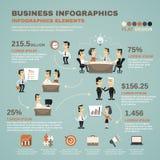 De affiche van de infographicspresentatie van het bureauwerk Royalty-vrije Stock Afbeeldingen