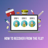 De Affiche van griepsymptomen Stock Foto's