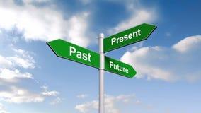 De afgelopen huidige toekomst voorziet tegen blauwe hemel van wegwijzers