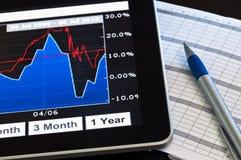 De Analyse van de voorraad Stock Afbeelding