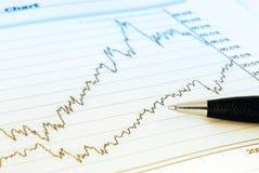 De analyse van financiën Royalty-vrije Stock Foto's