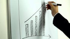 De analyse van het uitgevoerde werk, mensen trekt op de grafiekbeweging stock footage