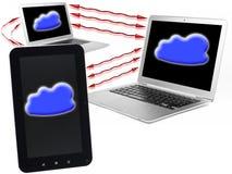 De apparaten van de wolk Stock Fotografie