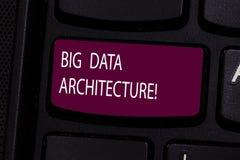 De Architectuur van Big Data van de handschrifttekst Conceptenbetekenis wordt ontworpen om de analyse van de te grote sleutel die royalty-vrije stock afbeeldingen