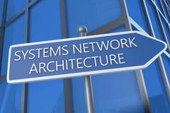 De Architectuur van het systemennetwerk stock foto