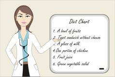 De arts van de dame vector illustratie