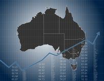 De Australische Financiën en de Economie royalty-vrije illustratie