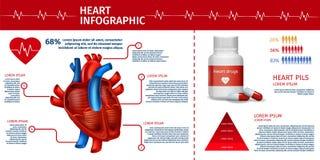De Banner van hartinfographic met Statistiek, Therapie vector illustratie