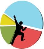 De bedrijfs mens bereikt groot marktaandeel Stock Fotografie