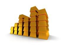 De bedrijfsgrafiek van 3d goudstaven geeft terug Stock Fotografie