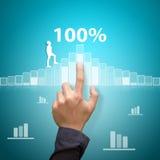 De bedrijfsgroei 100 percenten Stock Foto
