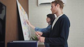 De bedrijfsmensen zetten nota's over de strategie van de whiteboardbrainstorming voor hun opstarten stock video