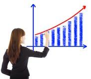 De bedrijfsvrouw trekt een marketing de groeigrafiek Royalty-vrije Stock Afbeeldingen