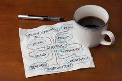 De brainstorming of de meningskaart van het succes Stock Foto