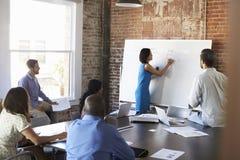 De Brainstormingsvergadering van onderneemsterat whiteboard in royalty-vrije stock afbeelding