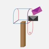 De brievenbus van de lijnkunst vector illustratie
