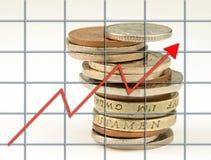 de Britse Groei Stock Foto