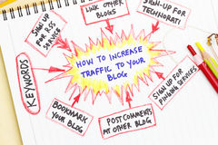 De bronnen die van het verkeer rechtstreeks naar uw website gaan Stock Afbeelding