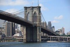 De Brug van Brooklyn - de Horizon van de Stad van New York Royalty-vrije Stock Fotografie
