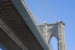 De brug van New York stock foto