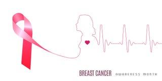 De campagne van borstkanker royalty-vrije illustratie