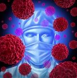 De Chirurgie van kanker stock illustratie