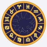 De cirkel van de horoscoop. Royalty-vrije Stock Foto