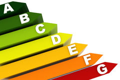 De classificatie van de energie Royalty-vrije Stock Foto