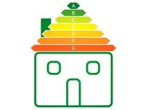 De classificatie van de energie Stock Foto
