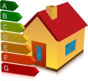 De classificatie van het huis en van de energie Royalty-vrije Stock Afbeelding
