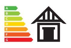 De classificatie van het huisenergierendement Stock Afbeelding