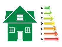 De classificatie van het huisenergierendement Royalty-vrije Stock Foto