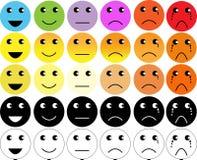 De classificatieschaal van de gezichtenpijn stock illustratie