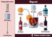 De cocktail van Negroni Infographicreeks, receptenillustratie vector illustratie
