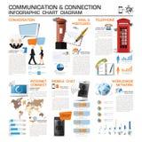 De communicatie en Verbindingsgrafiekdiagram van Infographic Stock Afbeelding