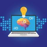 De computer van kunstmatige intelligentiehersenen Royalty-vrije Stock Afbeelding