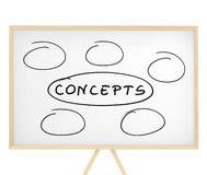 De ?concepten? ondertekenen en lege plaatsen op magnetische raad Royalty-vrije Stock Afbeeldingen