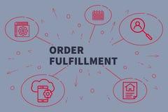 De conceptuele bedrijfsillustratie met de woordenorde fulfillmen royalty-vrije illustratie