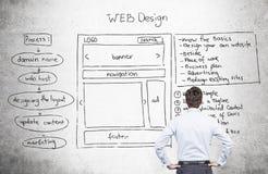 De concrete muur van het Webontwerp Stock Afbeelding