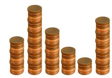 De controle van kosten Stock Foto