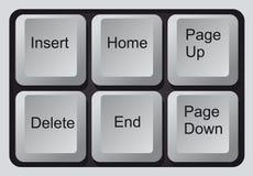 De controlesleutels van het toetsenbord Royalty-vrije Stock Afbeelding
