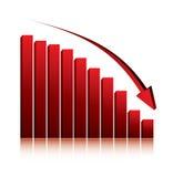 De crisis van de economie Royalty-vrije Stock Foto's
